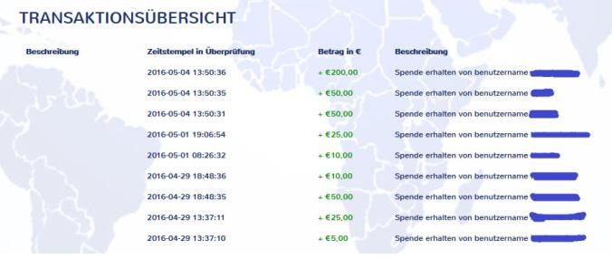 Transaktionen 04.05.16